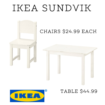 Ikea Sundvik Children's Table